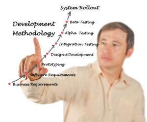 SDLC Process Improvement